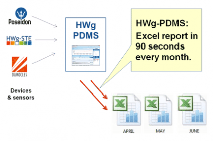 HWg-PDMS_Excel_periodical
